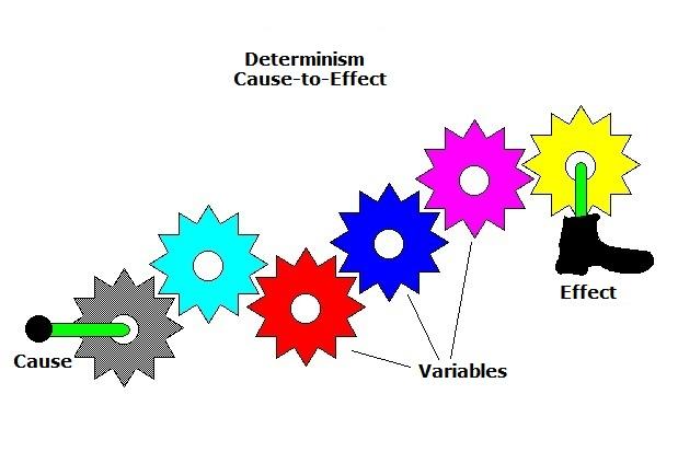 Determinismi