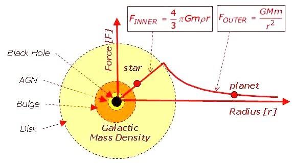 planet orbits inner
